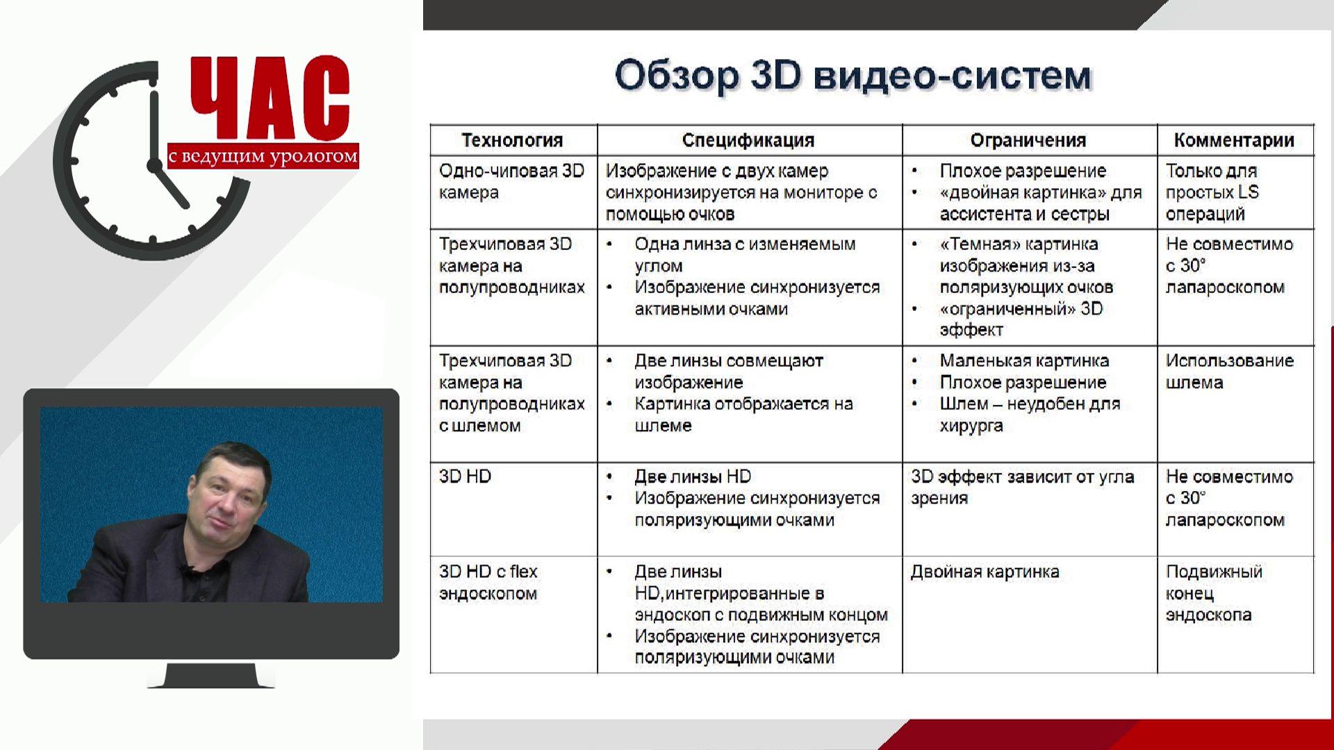 Конференция сексопатологов андрологов г харьков 24 ноября 2011 г